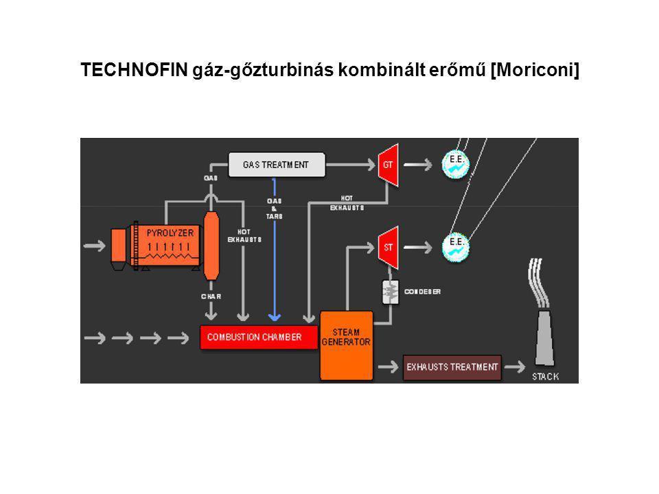 TECHNOFIN gáz-gőzturbinás kombinált erőmű [Moriconi]